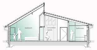 home designer architectural 2015 coupon architecture for autism autism awareness month architecture