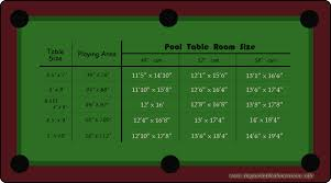 average pool table size pool table sizes chart improbable pub dimensions medium size of end