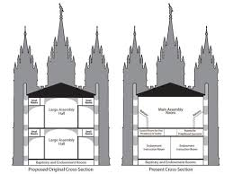 lds conference center floor plan 4 the design construction and role of the salt lake temple
