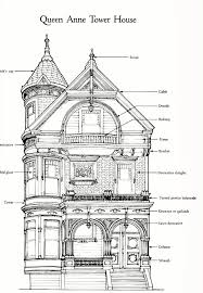 Victorian Era House Plans Best 25 Victorian Design Ideas On Pinterest Victorian Pattern