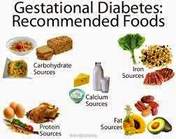 what is the best breakfast for a diabetic gestational diabetes should eat what best vitality every day