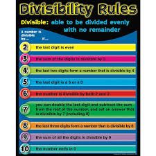 divisibility rules poster departmentalized math science