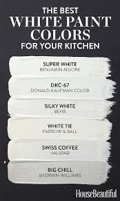 white or swiss coffee let there be color