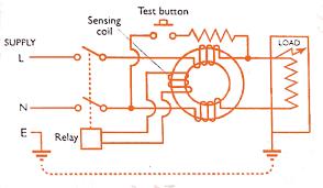 elcb and mcb wiring diagram wiring diagram