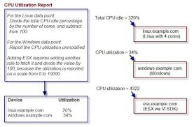 utilization report template zenoss monitoring template data points andres alvarez