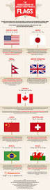 Interesting Flags The Stories Behind The World U0027s Most Famous Flags