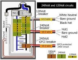 simple house wiring diagram examples dolgular com