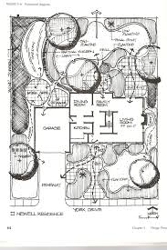 Free Residential Home Design Software by Basic House Design Software Interesting Large Size Of Free Floor