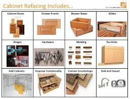 Replacement Kitchen Cabinet Drawer Boxes Decorating Replacement Cabinet Doors Home Depot Inspiring