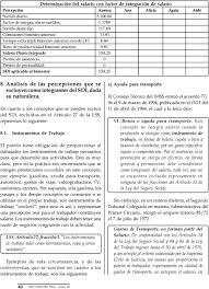 cmo calcular el salario diario integrado con sueldo salario diario integrado para imss e infonavit pdf