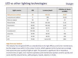 led light consumption calculator energy maintenance savings with led lighting