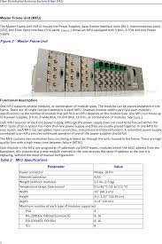 ddh002 distributed antenna system user manual fiber distributed