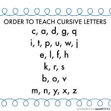 how to teach cursive letters the ot toolbox