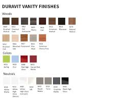 Duravit Sinks And Vanities by Duravit Vanities And Sinks A Buyer Guide Supply Com Knowledge