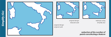 Map Scale Definition A Typology Of Operators For Maintaining Legible Map Designs At