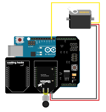 sx1272 lora shield for raspberry pi 868 mhz how to remotely control a servo using lora extreme range connectivity kit