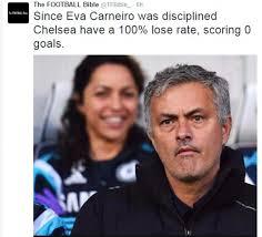 Funny Man Utd Memes - jose mourinho virals memes mock chelsea boss daily mail online