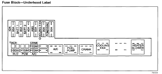 2000 chevy cavalier fuse box 2000 wiring diagrams instruction