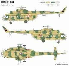 Wings Palette Mil Mi 2 by Wings Palette Mil Mi 8 Mi 17 Mi 18 Hip Syria