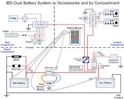 another dual battery and power distribution system ih8mud forum