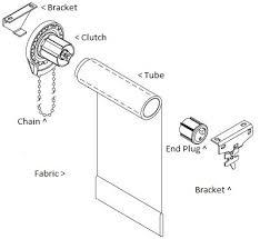 Hunter Douglas Motorized Blinds Parts Rollease Repair Parts Blindparts Com Part 2