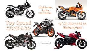 honda cbr 180cc bike price indian 180cc bikes specs and mileage comparison chart pulsar 180