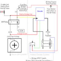 be cool radiator wiring diagram perplexcitysentinel com