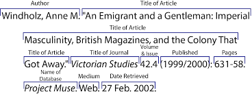 how to write a research paper in mla online sources citing information libguides at university of mla online article from a scholarly journal
