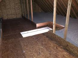attic hatch cover insulation