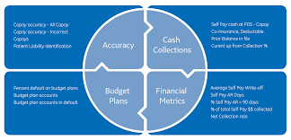 financial workflow consulting centricity services services