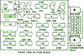 1993 pontiac sunbird fuse box diagram u2013 circuit wiring diagrams