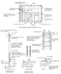 Concrete Block Home Designs Home Design Cinder Block Wall Thickness Closet Designers Kitchen