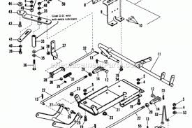 simplicity tractor wiring diagram 1692593 wiring diagram simonand