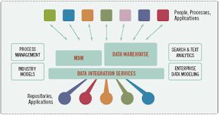 home design evolution fantastic data warehouse evolution j51 in simple home design for