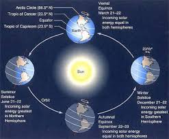 meteorological versus astronomical summer what s the difference