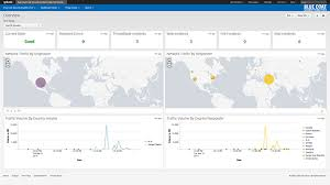 network security monitoring splunk partner in indonesia