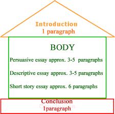 Best     Examples Of Persuasive Writing ideas on Pinterest     Para mais informa    es