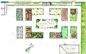 garden and patio simple easy small vegetable layout designs