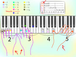 Write Music On Staff Paper Online How To Read Piano Tabs 8 Steps With Pictures Wikihow