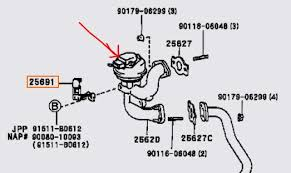 1998 toyota camry code p0401 i a p0401 and p0402 code on my 1997 camry 3 0