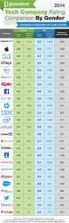 glass door app the gender pay gap revealed in tech glassdoor report glassdoor blog