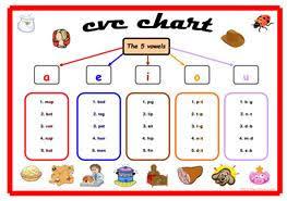 31 free esl cvc worksheets