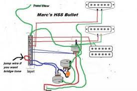 wiring diagram for fender squier strat u2013 readingrat net