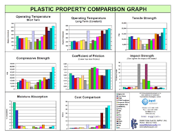New Car Comparison Spreadsheet Plastic Mentor Learn All You Need To Know About Plastic