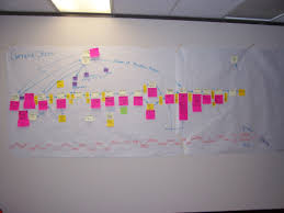 Value Stream Map Value Stream Mapping U2013 Strexer Business Development Consulting