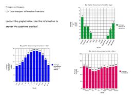 translations translating shapes across 4 quadrants progressive