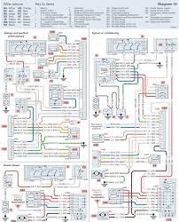 renault megane rear light wiring diagram bmw diagrams within