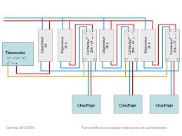 puissance radiateur electrique pour chambre contacteur de puissance et chauffage électrique