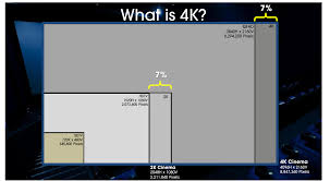 is 4k resolution important consumers ultra hdtv magazine