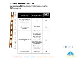 foundations of assessment design ppt video online download